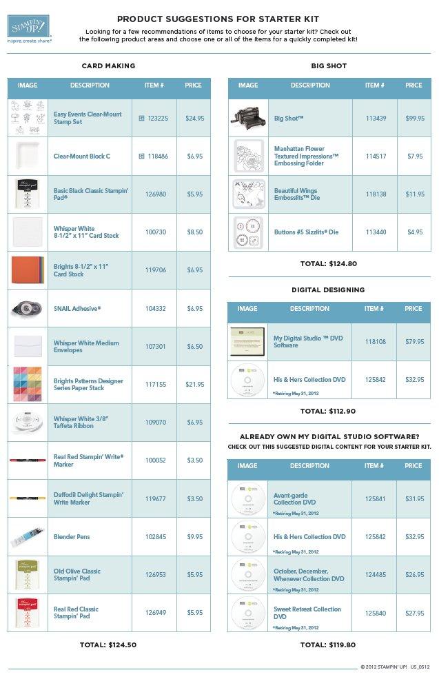 99 SU Starter Kit pdf